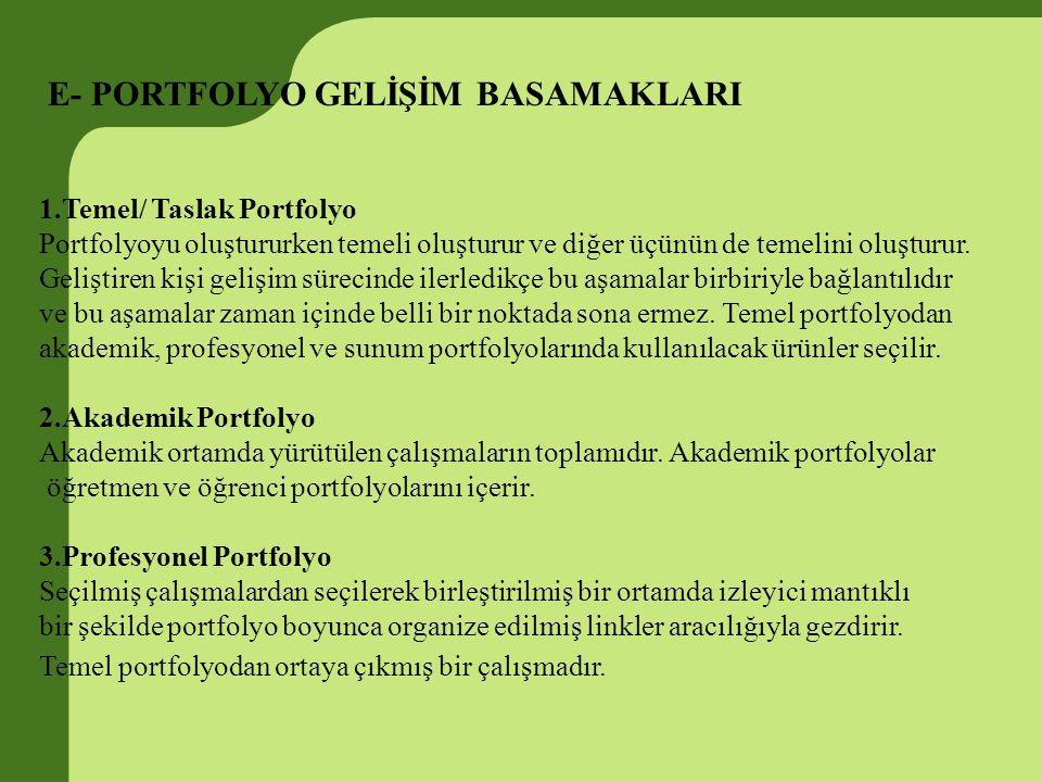 E- PORTFOLYO GELİŞİM BASAMAKLARI