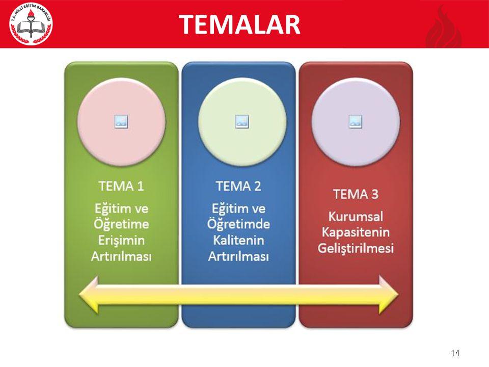 TEMALAR 14