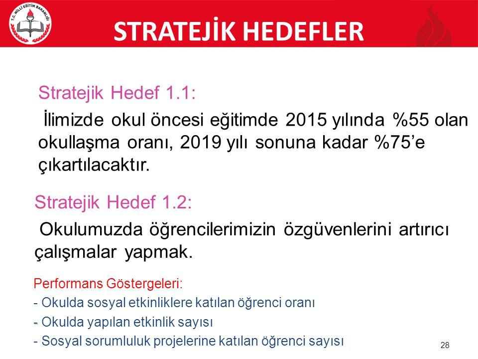 STRATEJİK HEDEFLER Stratejik Hedef 1.1: