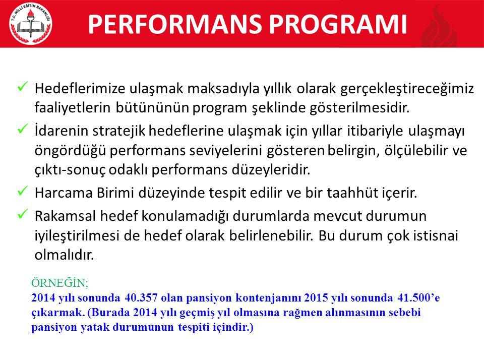 PERFORMANS PROGRAMI Hedeflerimize ulaşmak maksadıyla yıllık olarak gerçekleştireceğimiz faaliyetlerin bütününün program şeklinde gösterilmesidir.