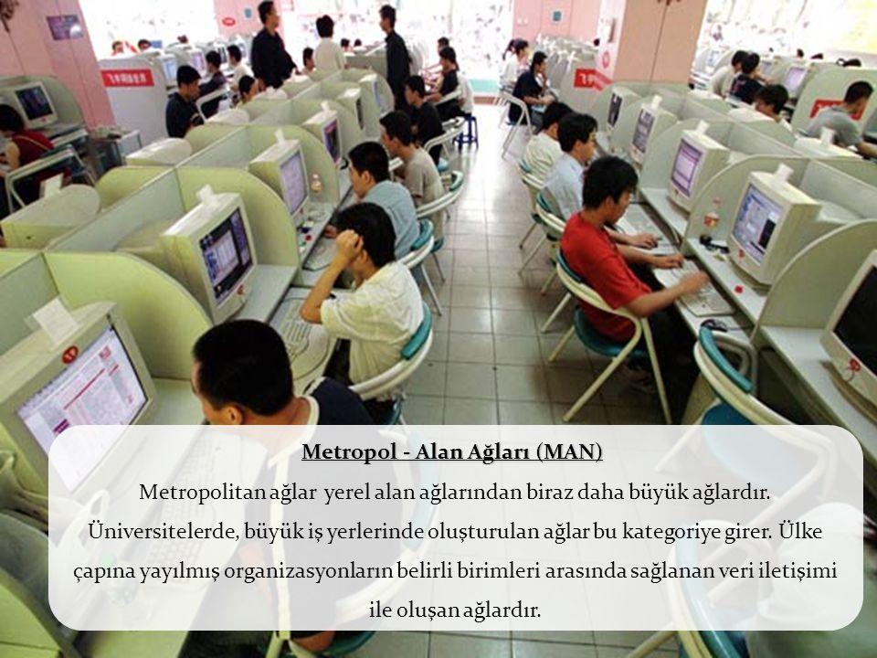 Metropol - Alan Ağları (MAN)