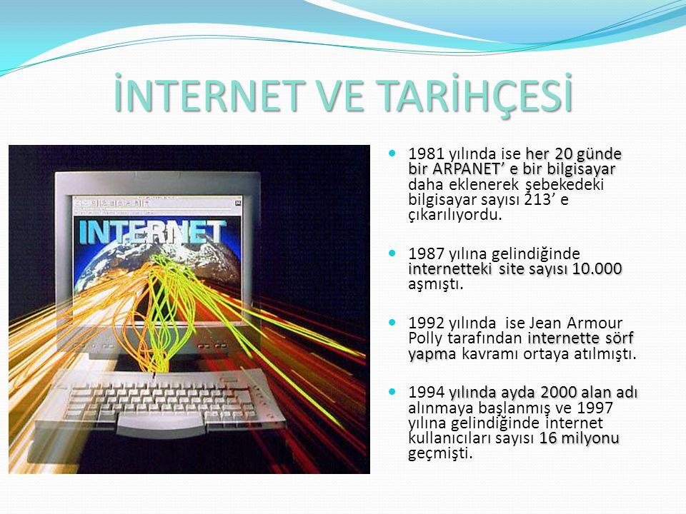 İNTERNET VE TARİHÇESİ 1981 yılında ise her 20 günde bir ARPANET' e bir bilgisayar daha eklenerek şebekedeki bilgisayar sayısı 213' e çıkarılıyordu.