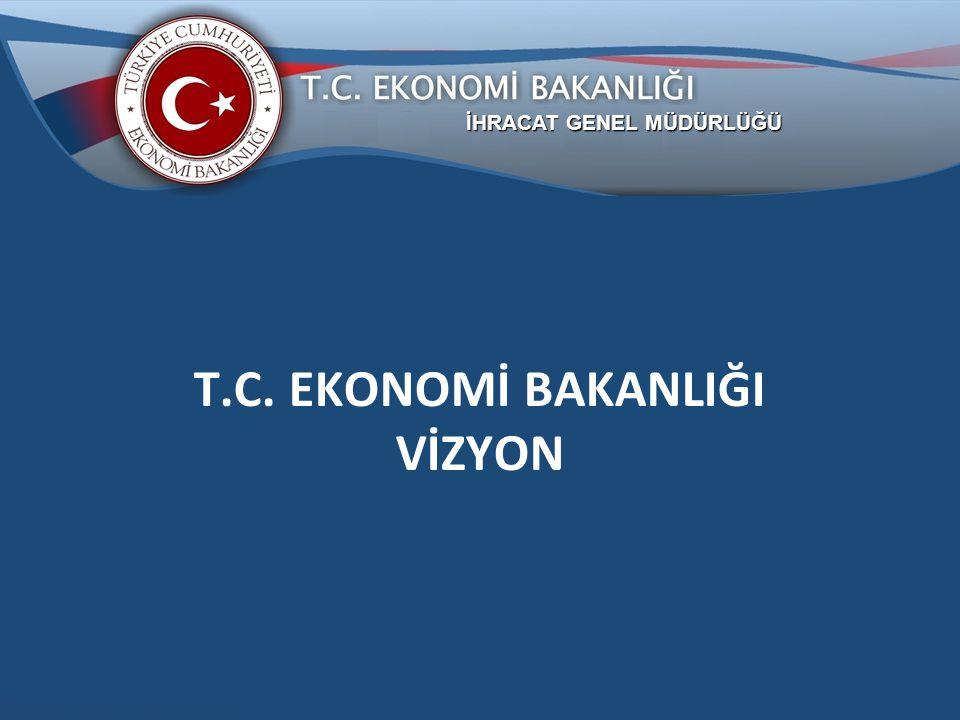 T.C. EKONOMİ BAKANLIĞI VİZYON