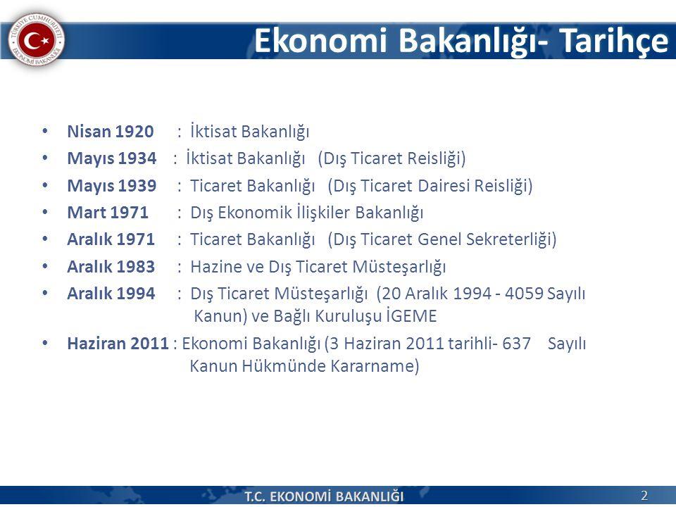 Ekonomi Bakanlığı- Tarihçe