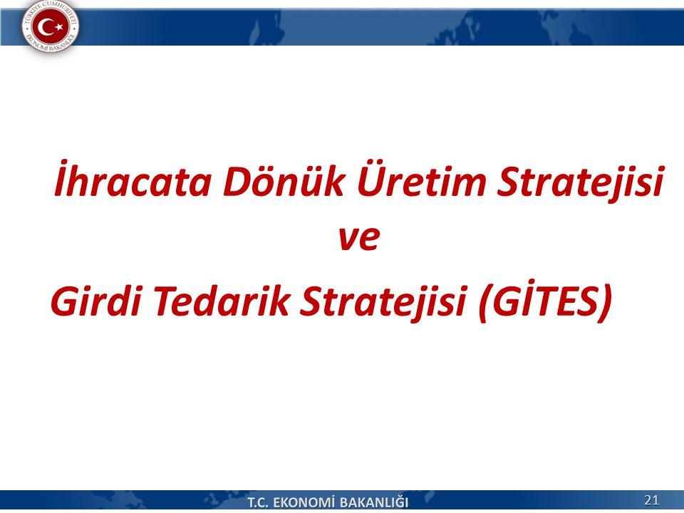 İhracata Dönük Üretim Stratejisi ve Girdi Tedarik Stratejisi (GİTES)