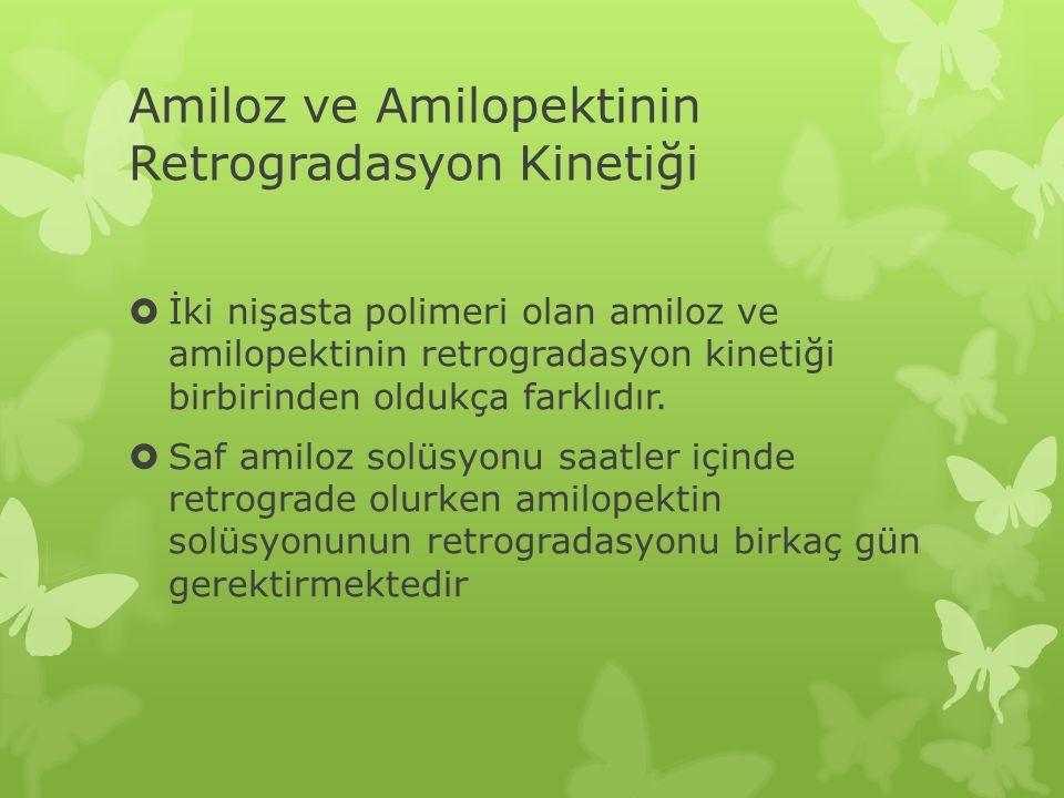 Amiloz ve Amilopektinin Retrogradasyon Kinetiği