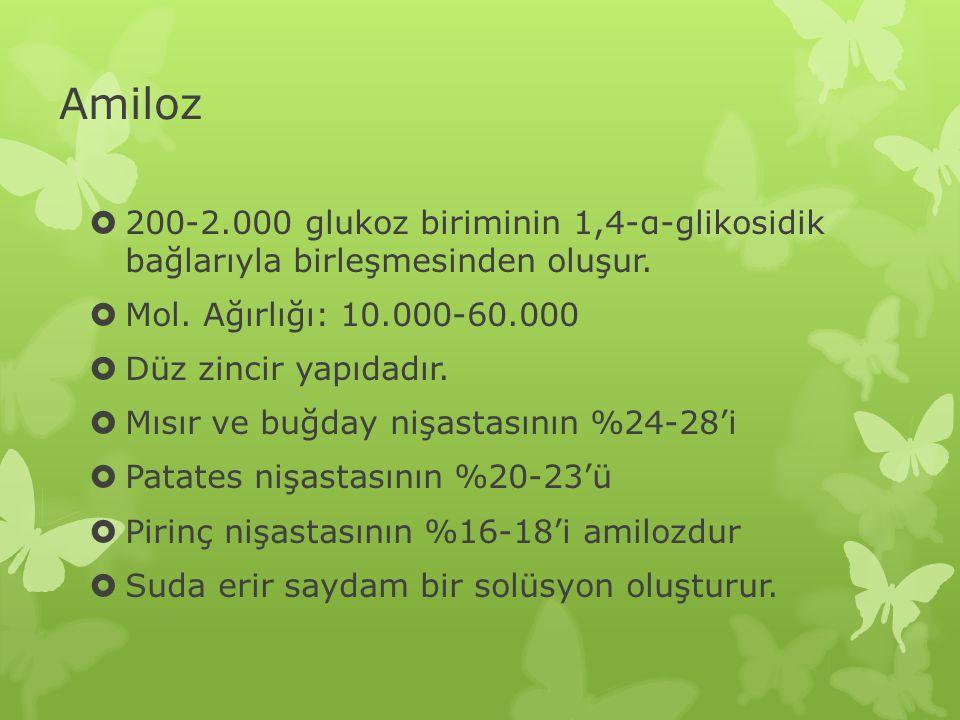 Amiloz 200-2.000 glukoz biriminin 1,4-α-glikosidik bağlarıyla birleşmesinden oluşur. Mol. Ağırlığı: 10.000-60.000.