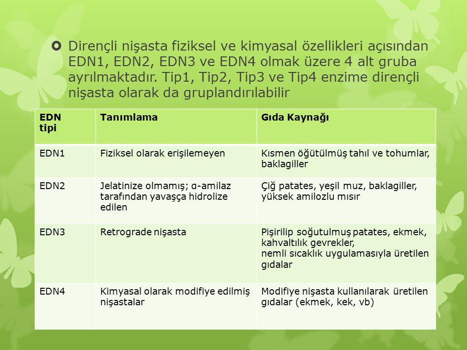Dirençli nişasta fiziksel ve kimyasal özellikleri açısından EDN1, EDN2, EDN3 ve EDN4 olmak üzere 4 alt gruba ayrılmaktadır. Tip1, Tip2, Tip3 ve Tip4 enzime dirençli nişasta olarak da gruplandırılabilir