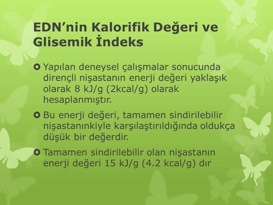 EDN'nin Kalorifik Değeri ve Glisemik İndeks