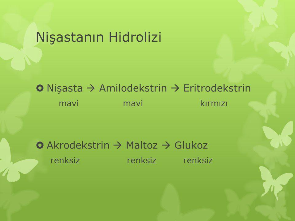Nişastanın Hidrolizi Nişasta  Amilodekstrin  Eritrodekstrin
