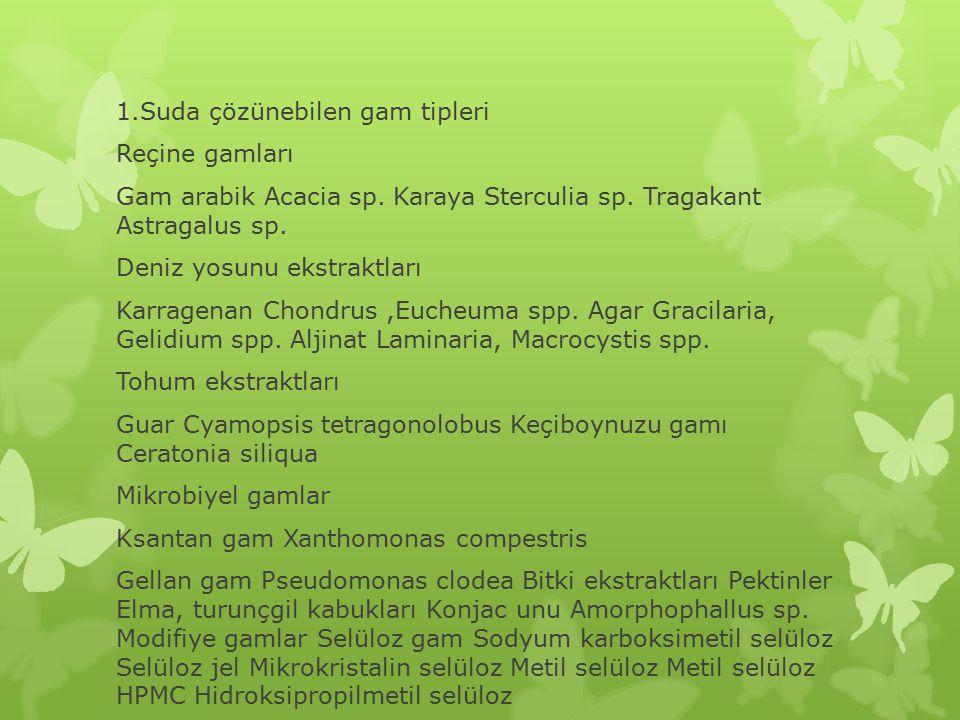 1. Suda çözünebilen gam tipleri Reçine gamları Gam arabik Acacia sp
