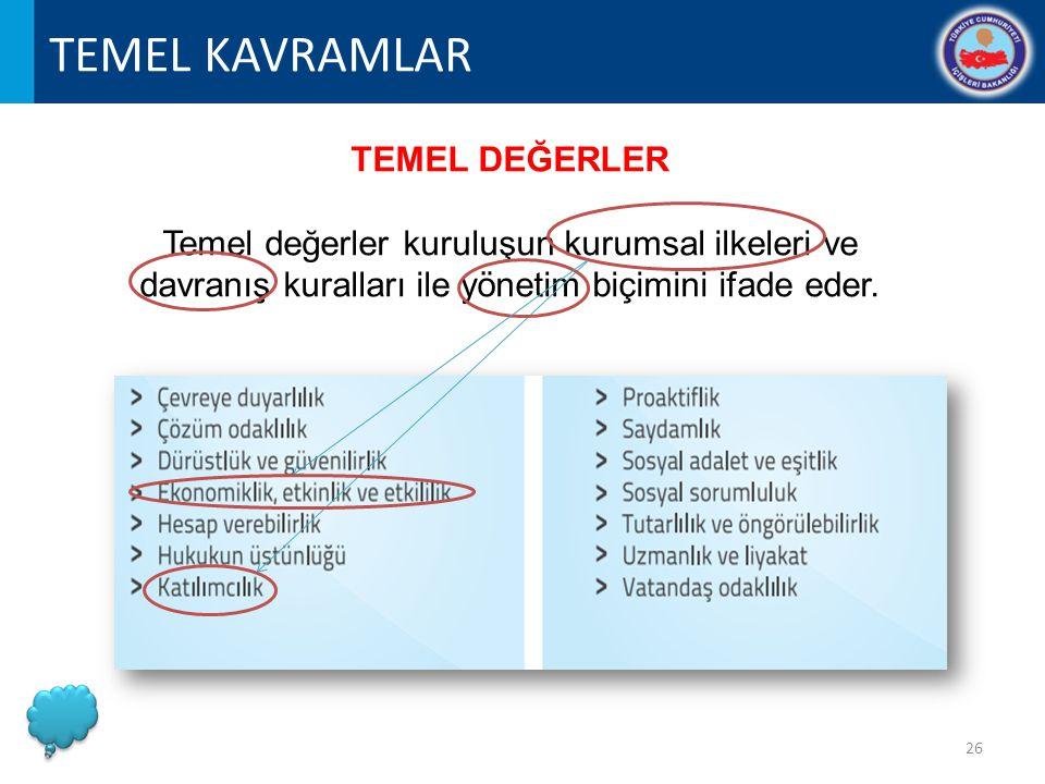 TEMEL KAVRAMLAR TEMEL DEĞERLER