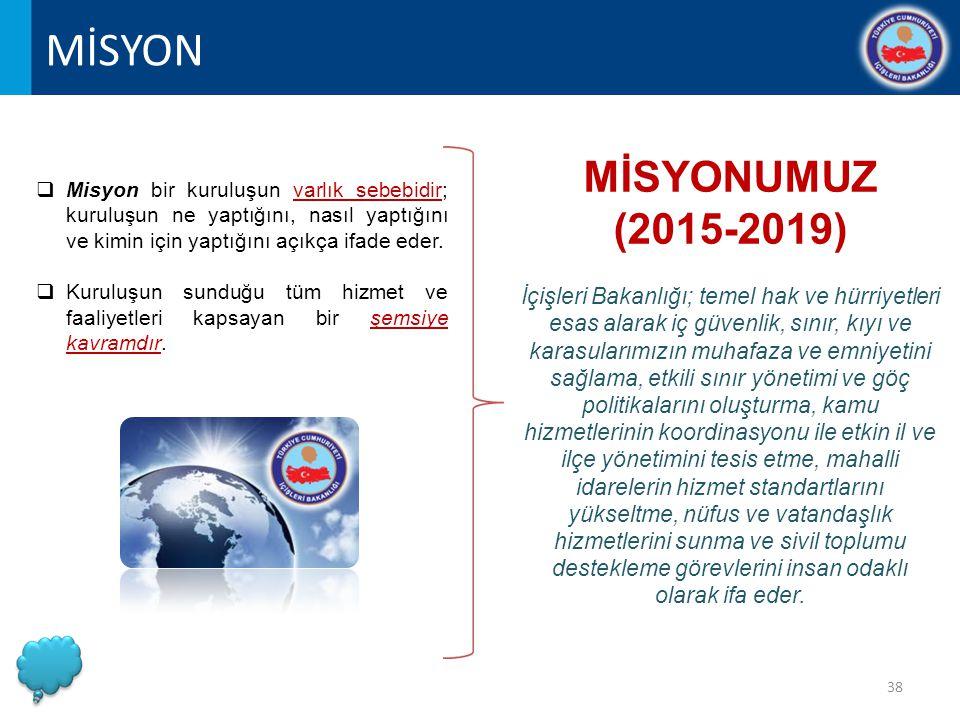 MİSYON MİSYONUMUZ (2015-2019)
