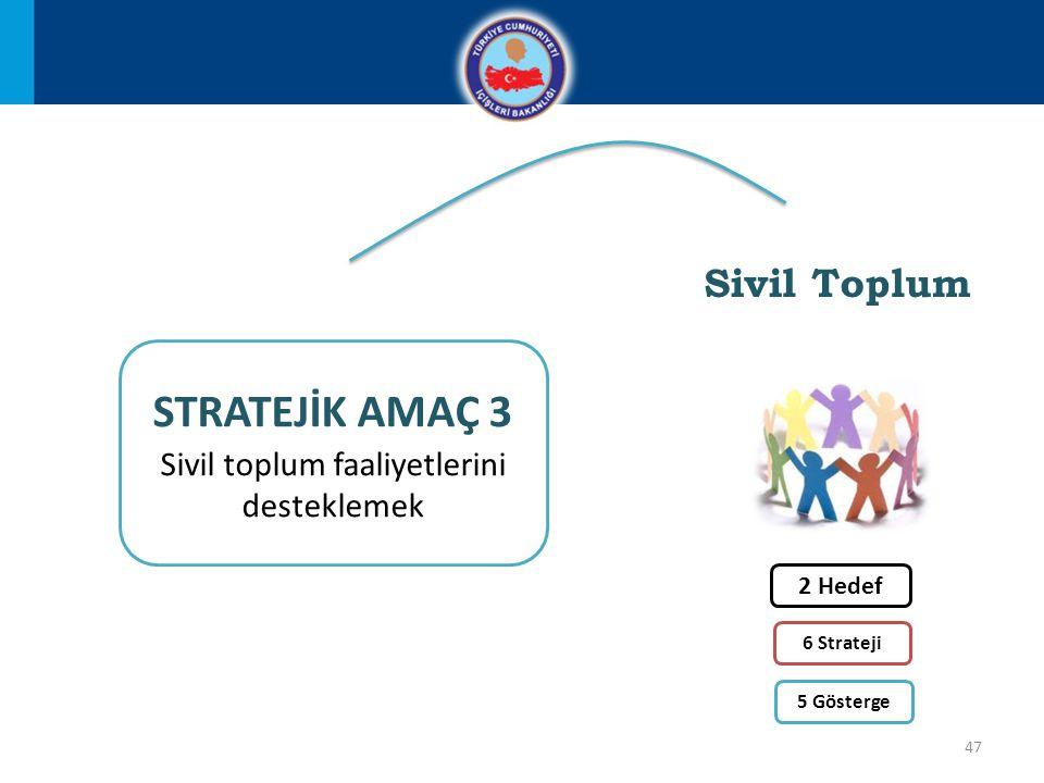 Sivil toplum faaliyetlerini desteklemek
