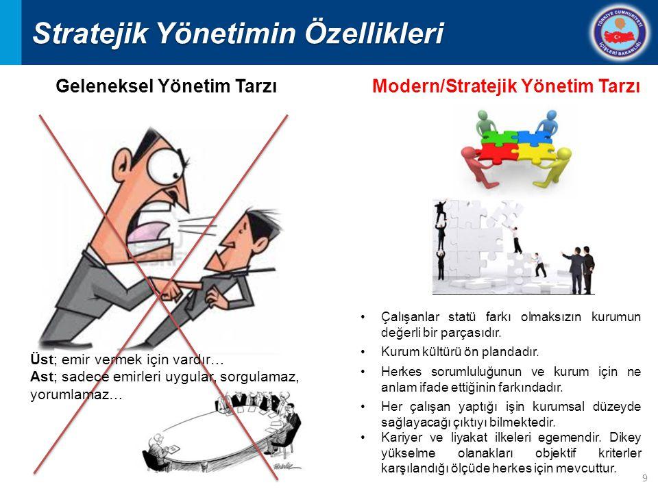 Stratejik Yönetimin Özellikleri