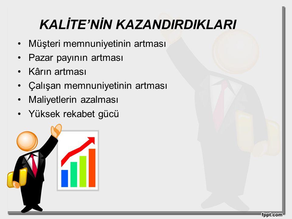 KALİTE'NİN KAZANDIRDIKLARI