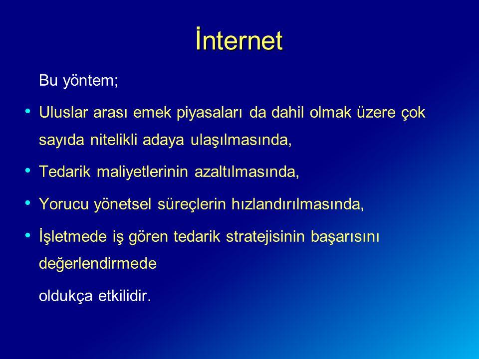 İnternet Bu yöntem; Uluslar arası emek piyasaları da dahil olmak üzere çok sayıda nitelikli adaya ulaşılmasında,