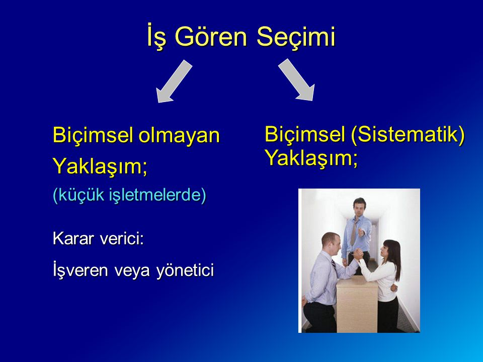 İş Gören Seçimi Biçimsel olmayan Biçimsel (Sistematik) Yaklaşım;