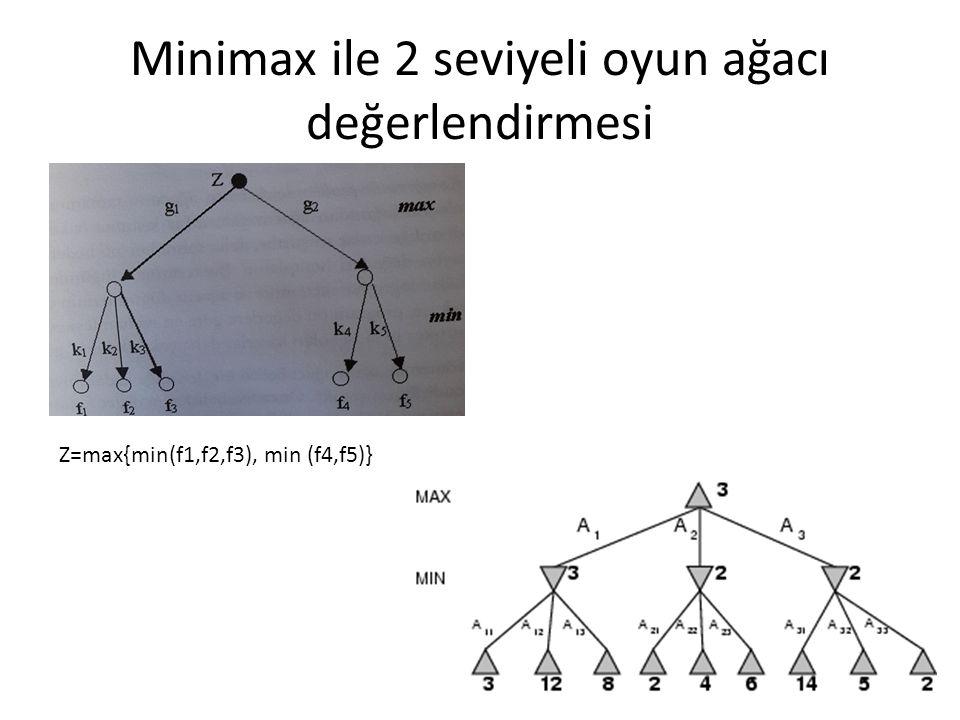 Minimax ile 2 seviyeli oyun ağacı değerlendirmesi