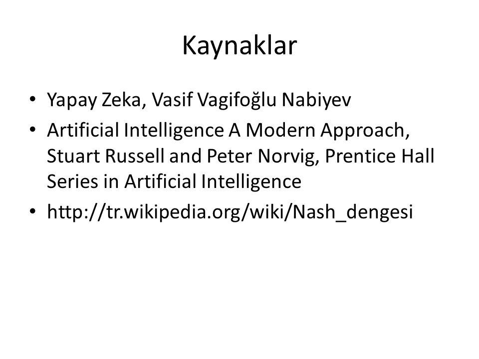 Kaynaklar Yapay Zeka, Vasif Vagifoğlu Nabiyev