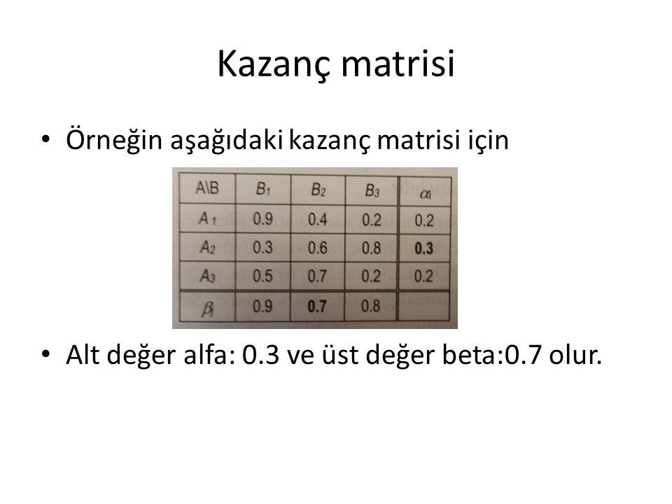 Kazanç matrisi Örneğin aşağıdaki kazanç matrisi için