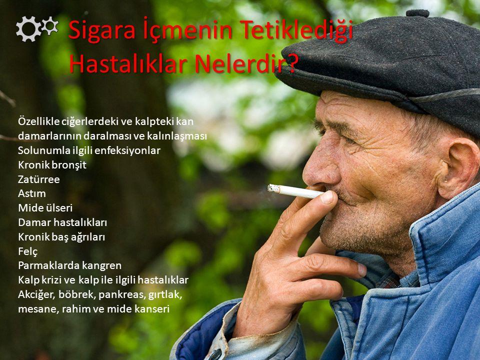 Sigara İçmenin Tetiklediği Hastalıklar Nelerdir