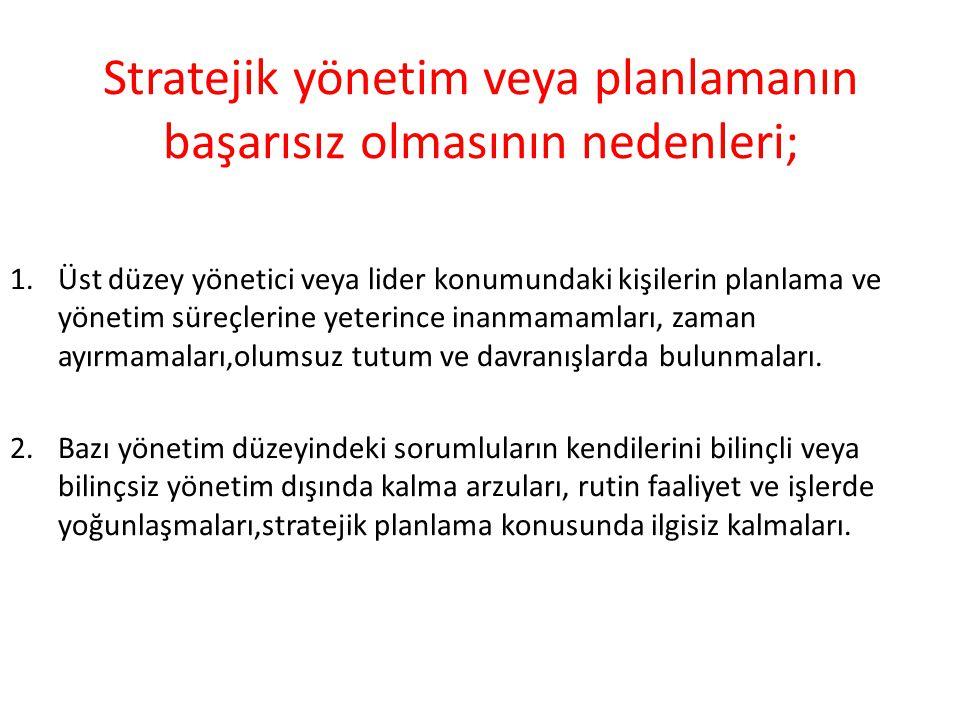 Stratejik yönetim veya planlamanın başarısız olmasının nedenleri;