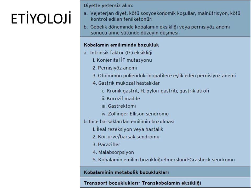 ETİYOLOJİ