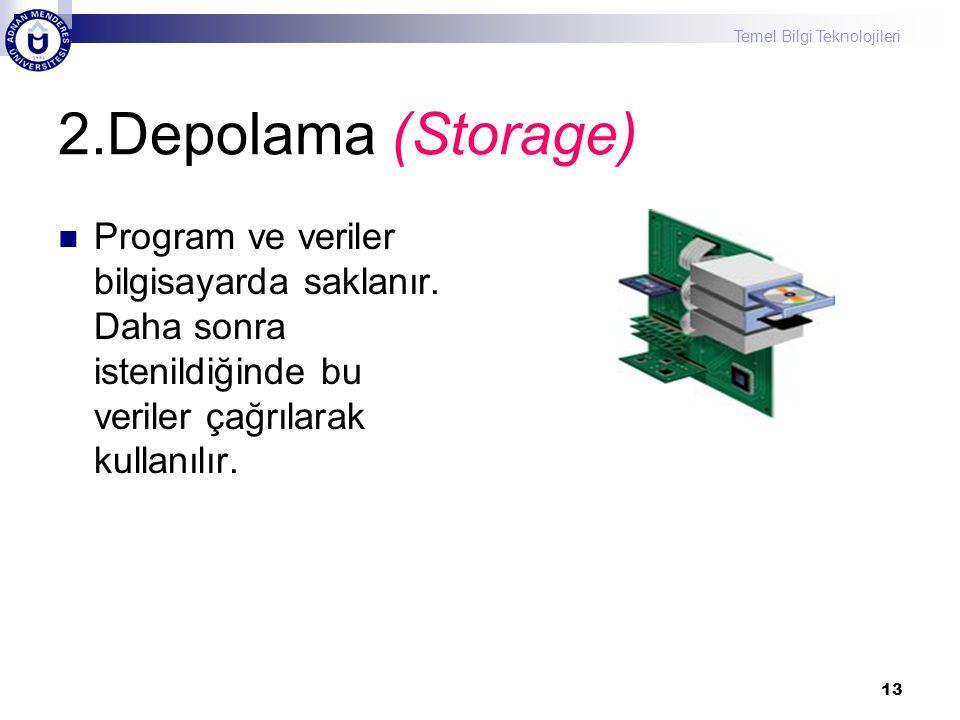 2.Depolama (Storage) Program ve veriler bilgisayarda saklanır.