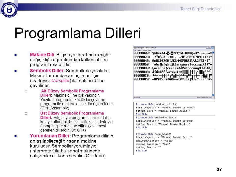 Programlama Dilleri Makine Dili: Bilgisayar tarafından hiçbir değişikliğe uğratılmadan kullanılabilen programlama dilidir.