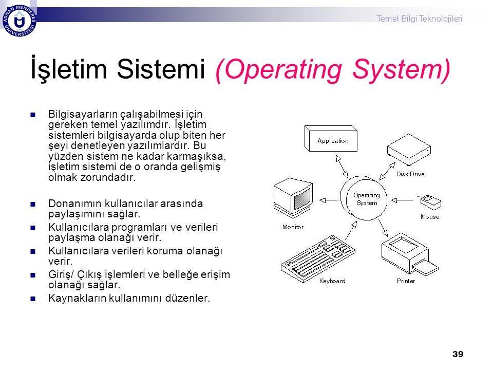 İşletim Sistemi (Operating System)
