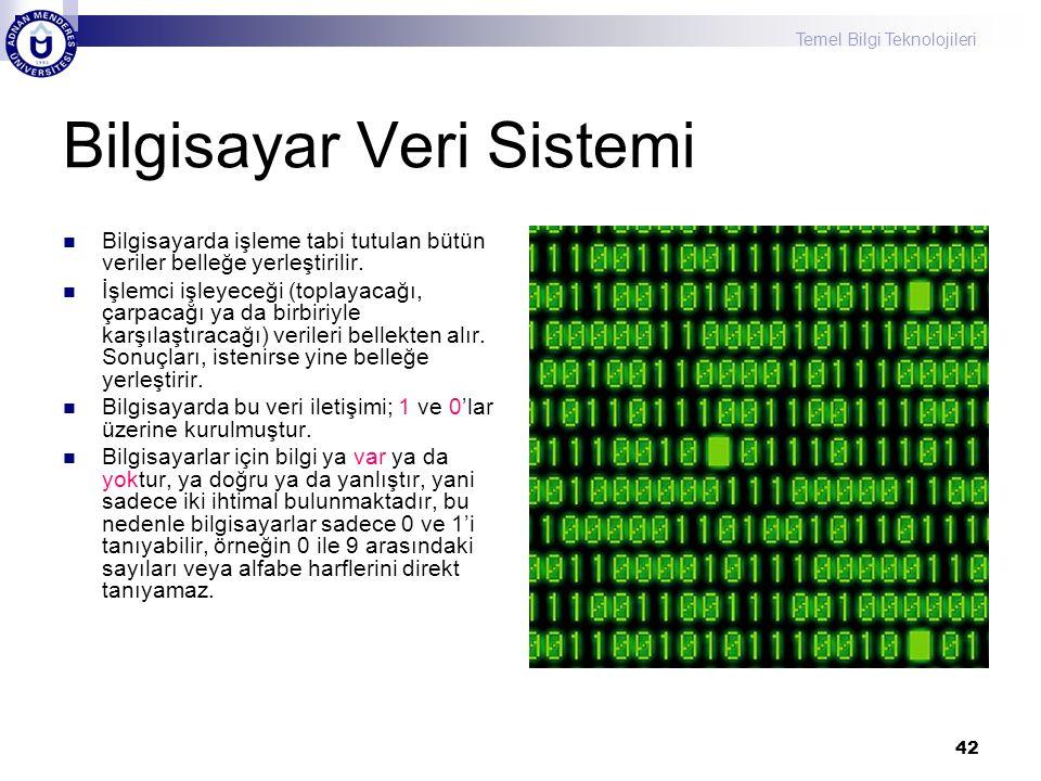 Bilgisayar Veri Sistemi