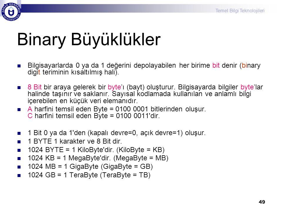 Binary Büyüklükler Bilgisayarlarda 0 ya da 1 değerini depolayabilen her birime bit denir (binary digit teriminin kısaltılmış hali).