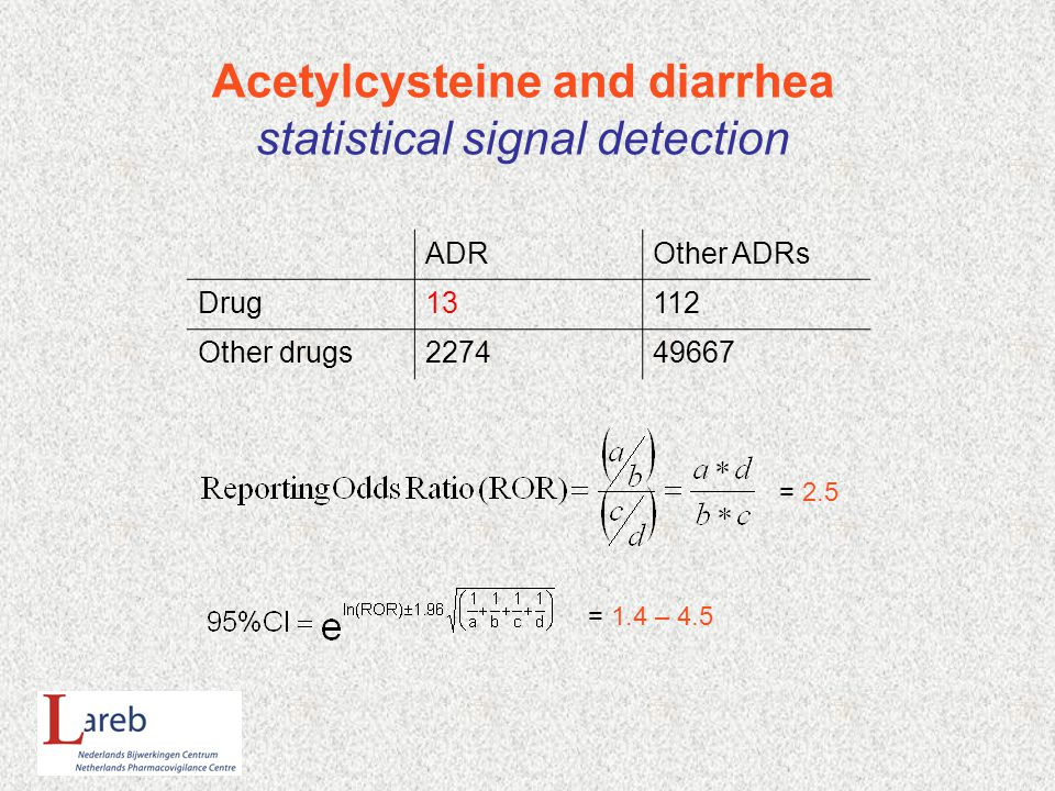 Acetylcysteine and diarrhea statistical signal detection