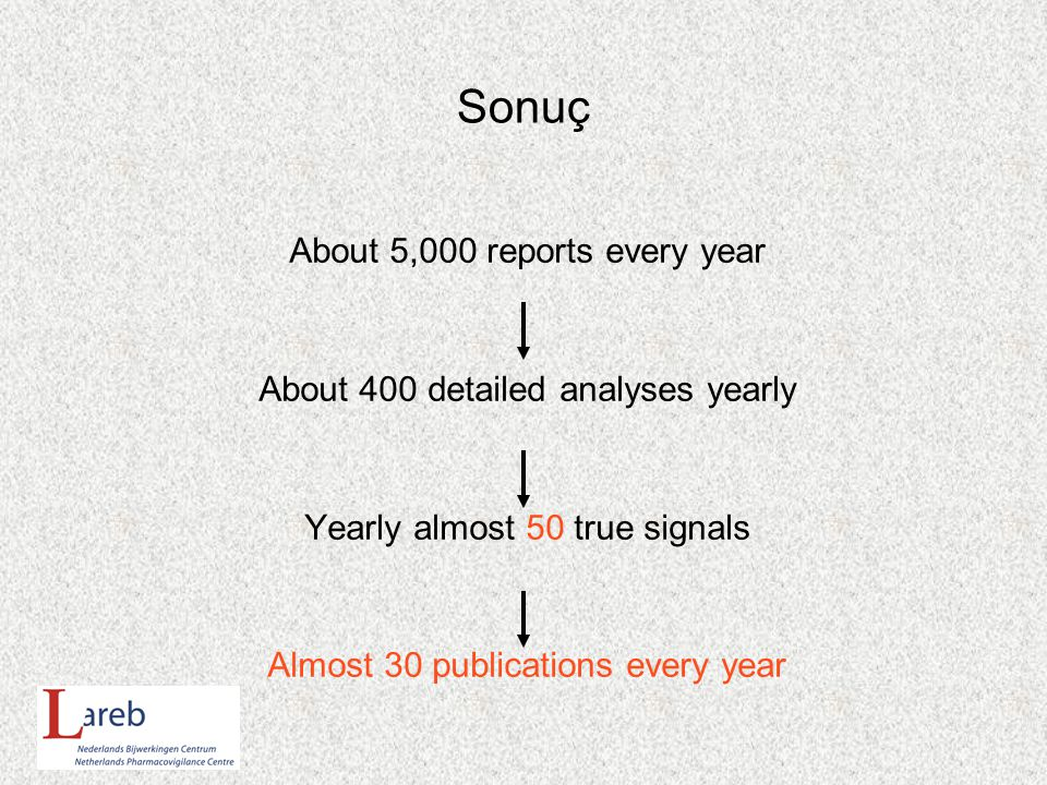 Sonuç About 5,000 reports every year