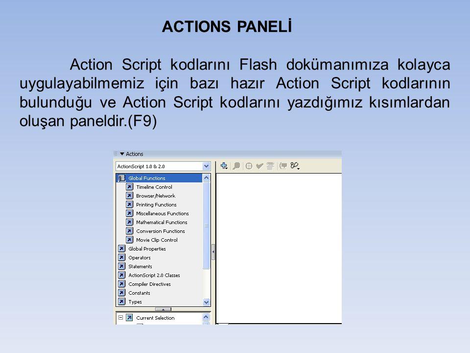ACTIONS PANELİ