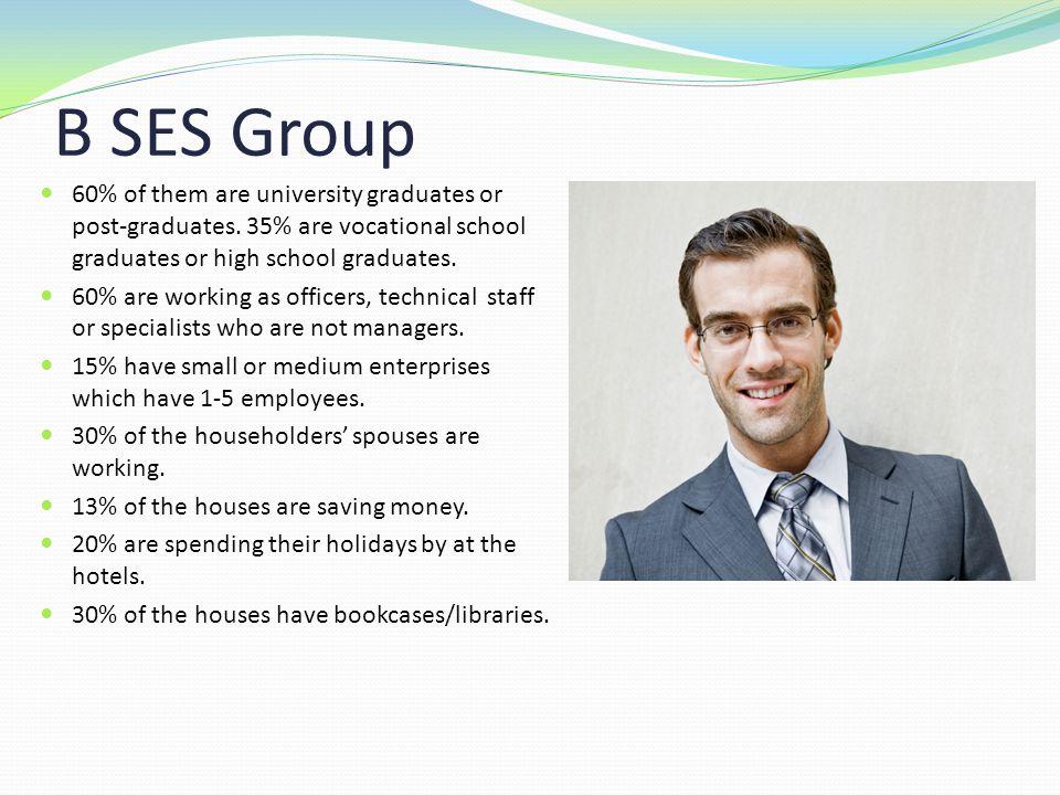 B SES Group 60% of them are university graduates or post-graduates. 35% are vocational school graduates or high school graduates.