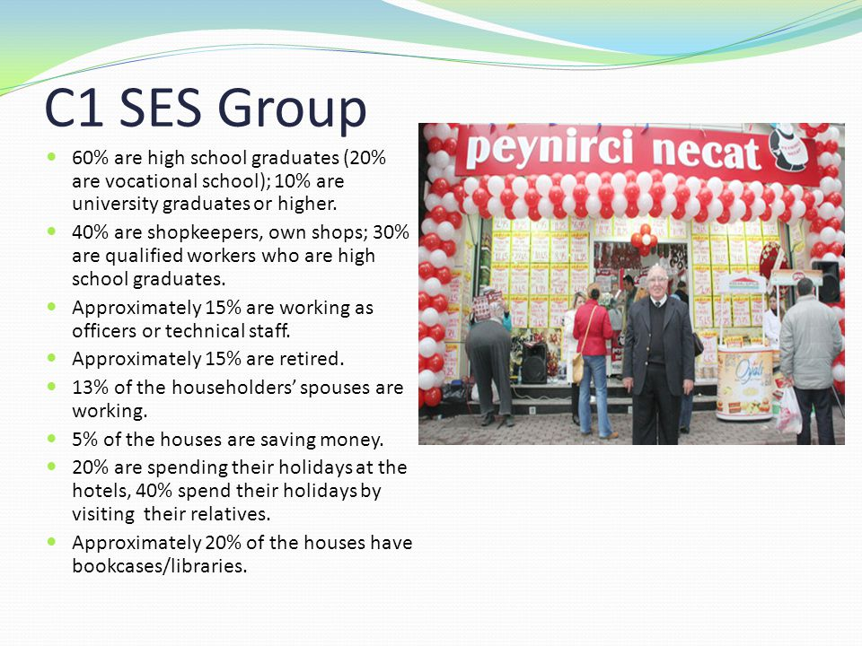 C1 SES Group 60% are high school graduates (20% are vocational school); 10% are university graduates or higher.