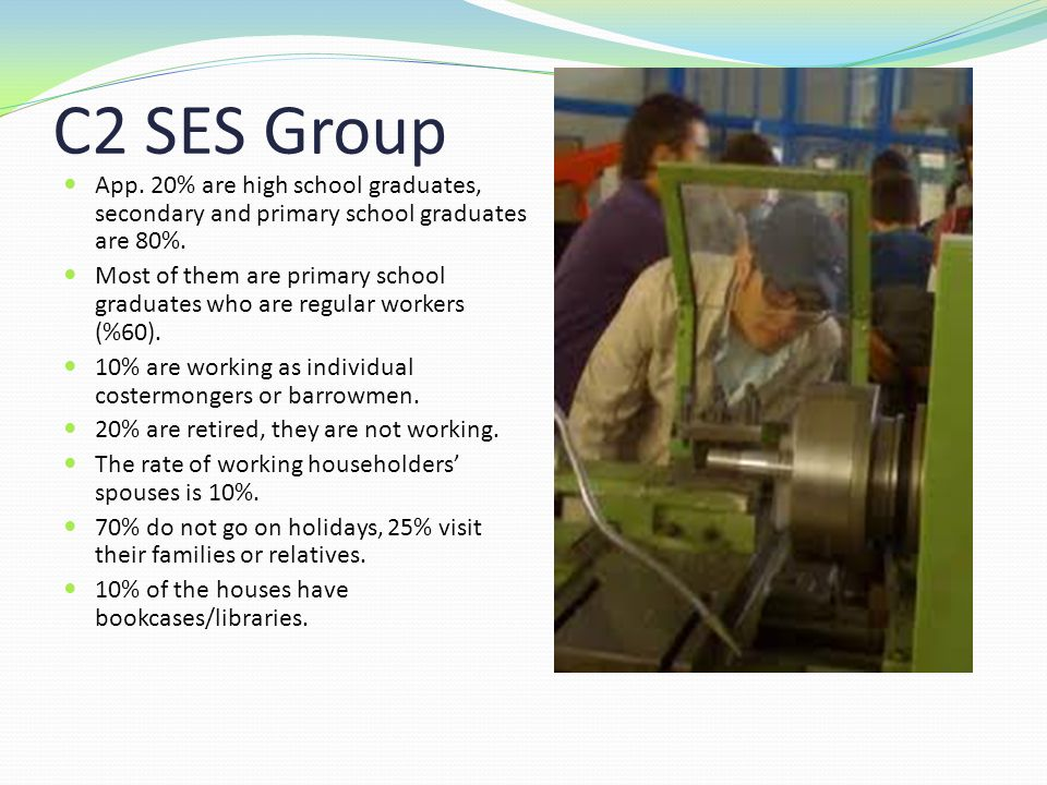 C2 SES Group App. 20% are high school graduates, secondary and primary school graduates are 80%.