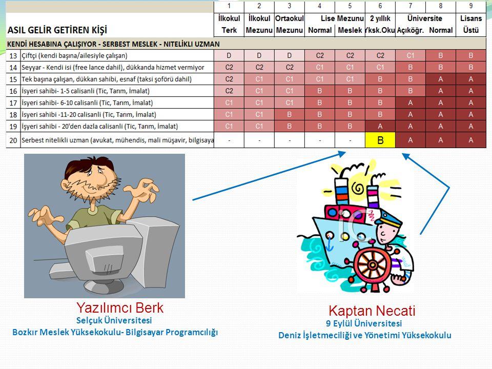 Yazılımcı Berk Kaptan Necati Selçuk Üniversitesi 9 Eylül Üniversitesi