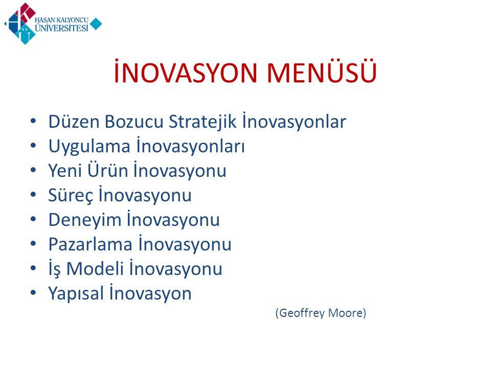 İNOVASYON MENÜSÜ Düzen Bozucu Stratejik İnovasyonlar