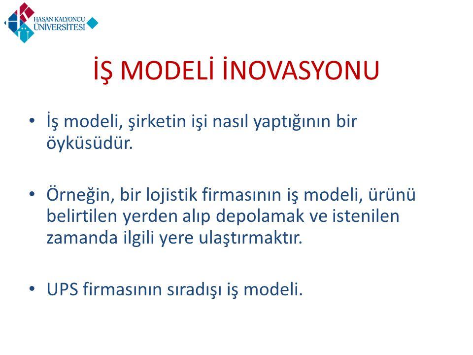İŞ MODELİ İNOVASYONU İş modeli, şirketin işi nasıl yaptığının bir öyküsüdür.