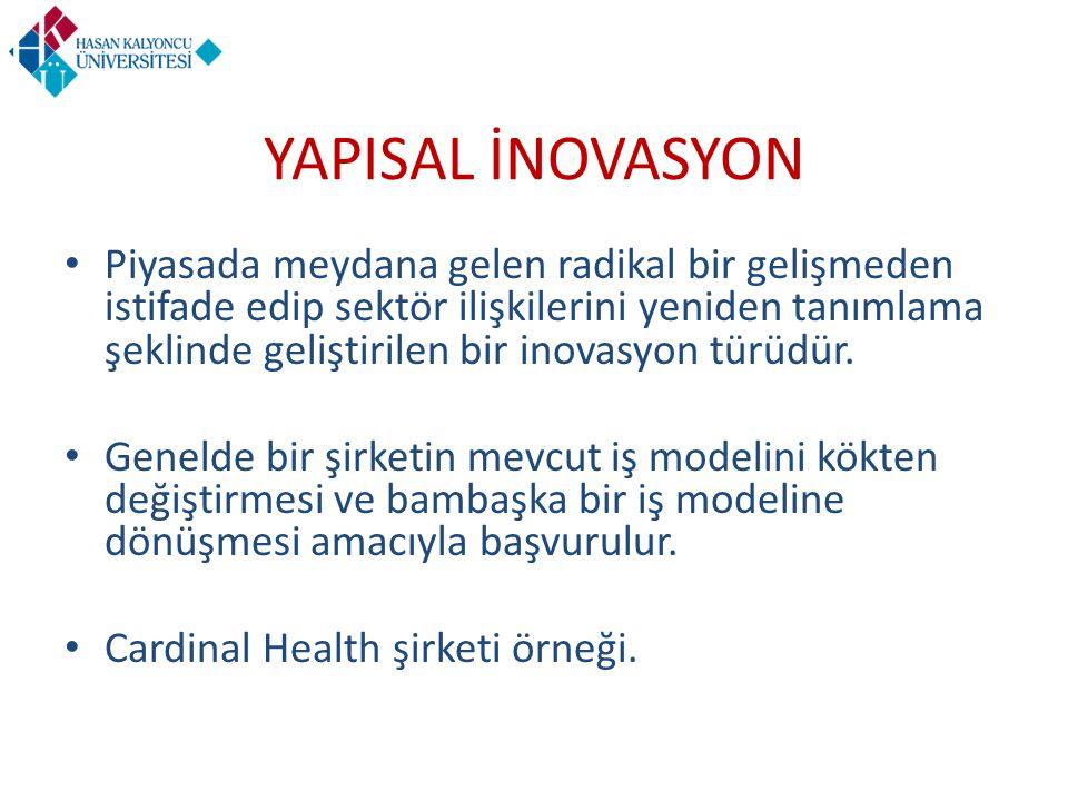 YAPISAL İNOVASYON