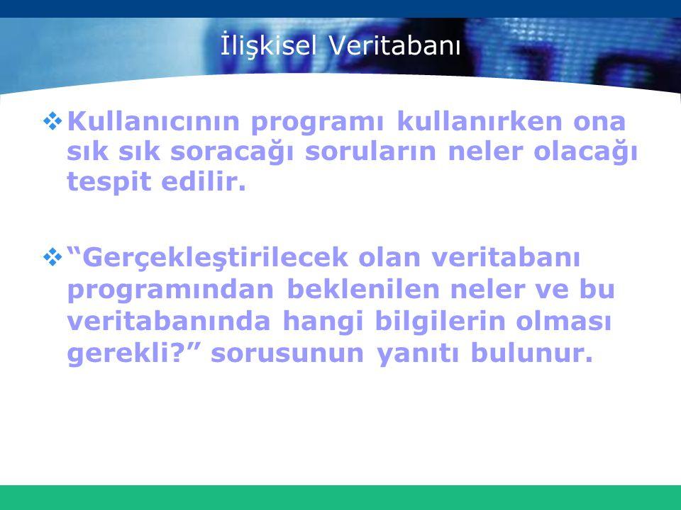İlişkisel Veritabanı Kullanıcının programı kullanırken ona sık sık soracağı soruların neler olacağı tespit edilir.