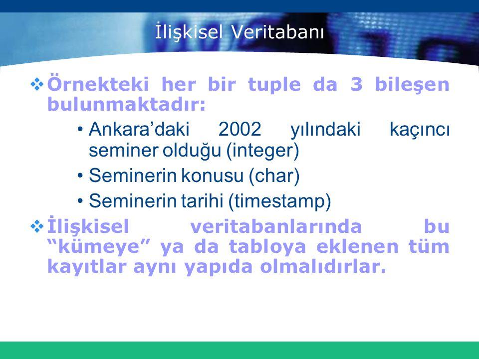 Ankara'daki 2002 yılındaki kaçıncı seminer olduğu (integer)