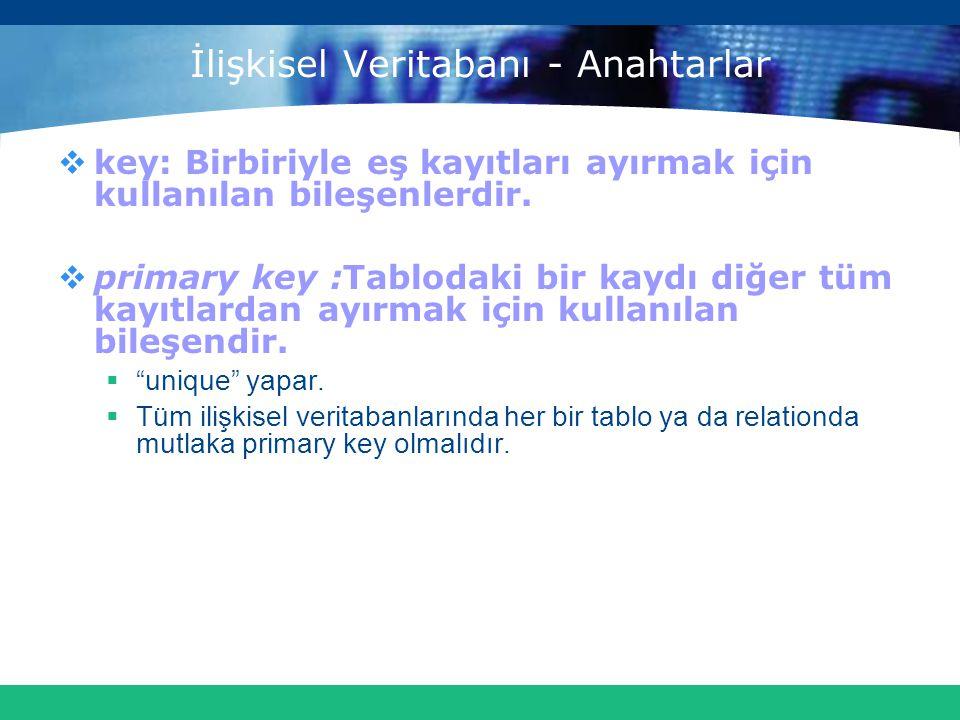 İlişkisel Veritabanı - Anahtarlar