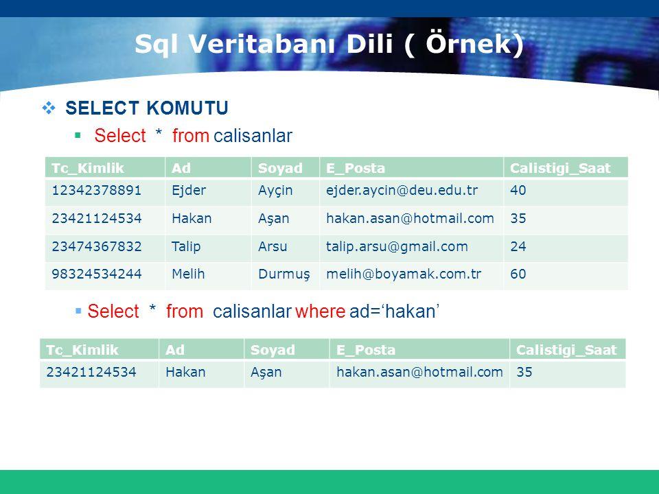 Sql Veritabanı Dili ( Örnek)