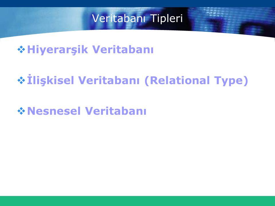 Veritabanı Tipleri Hiyerarşik Veritabanı İlişkisel Veritabanı (Relational Type) Nesnesel Veritabanı