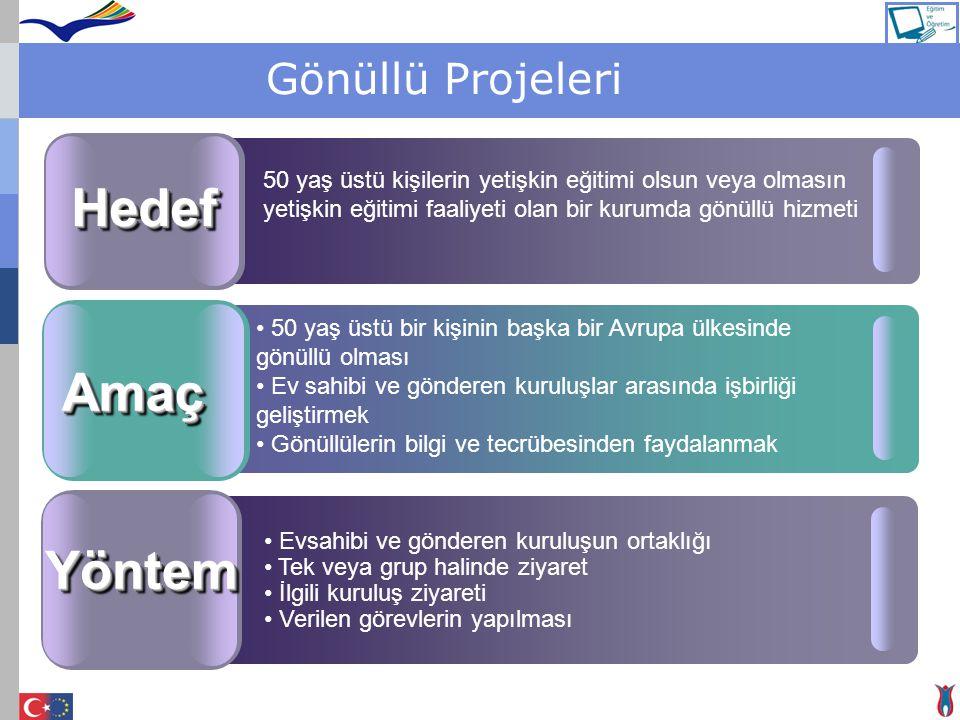 Hedef Amaç Yöntem Gönüllü Projeleri