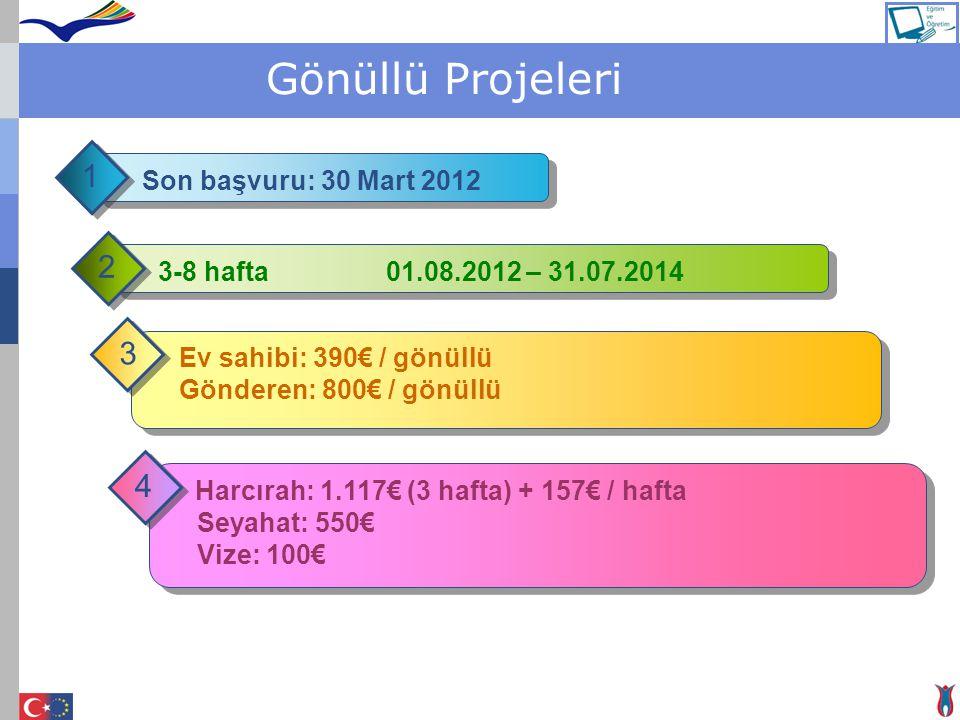 Gönüllü Projeleri 1 2 3 4 Ev sahibi: 390€ / gönüllü